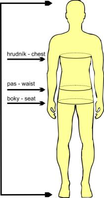jak správně měřit postavu
