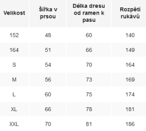 salming_tabulka_brankářsk_dres
