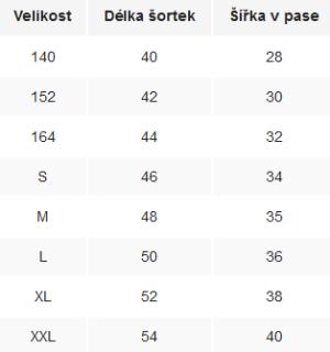 salming_tabulka_core_trenyrky