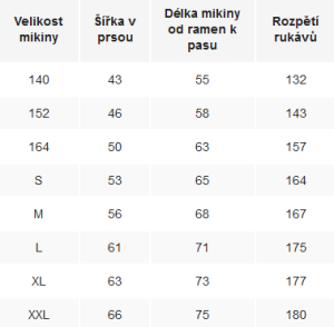salming_tabulka_mikiny_panske