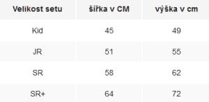 salming_tabulka_rosliśovací_sety