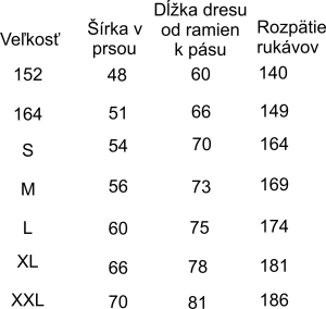 salming_tabulka_brankářsk_dres_sk