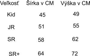 salming_tabulka_rosliśovací_sety_sk